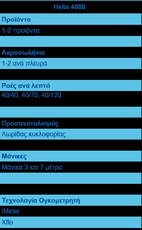 4000spec
