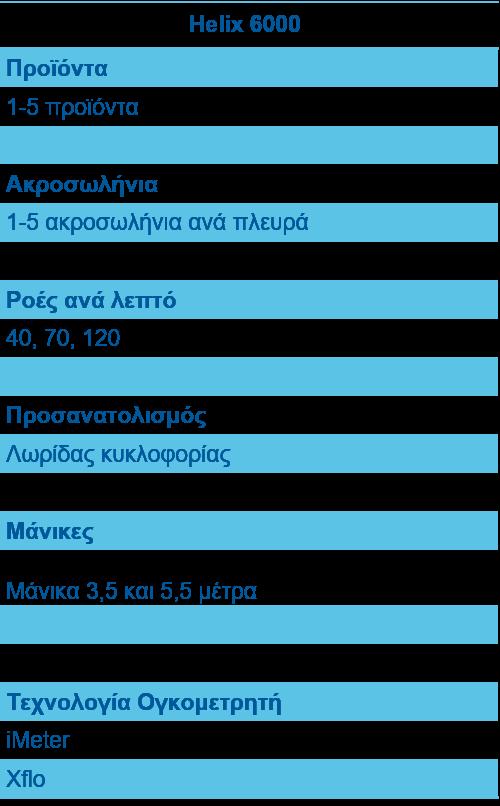 6000spec